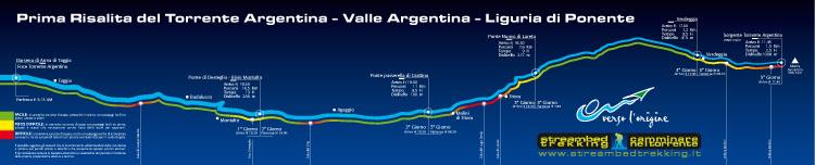 risalita_argentina